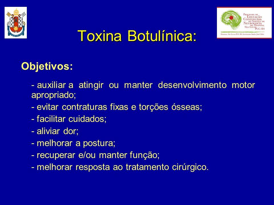 Toxina Botulínica: Objetivos: