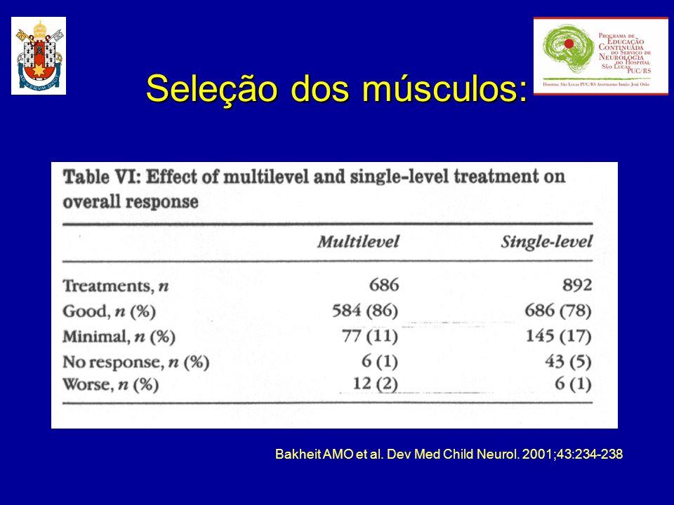 Seleção dos músculos: Bakheit AMO et al. Dev Med Child Neurol. 2001;43:234-238