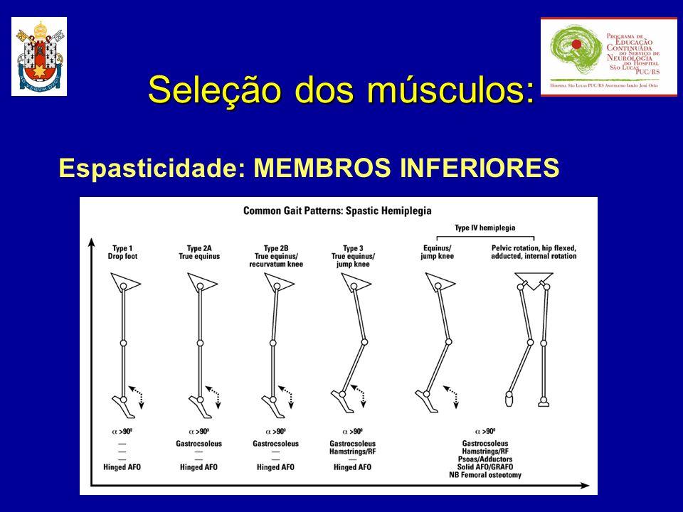 Seleção dos músculos: Espasticidade: MEMBROS INFERIORES