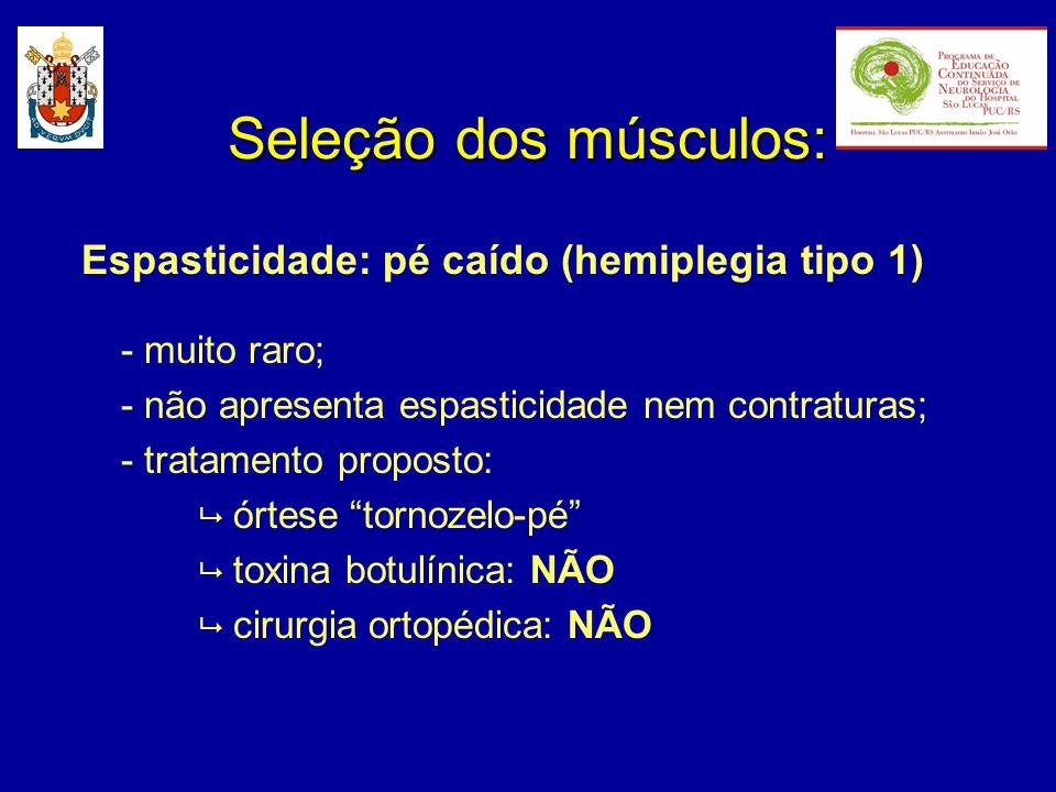 Seleção dos músculos: Espasticidade: pé caído (hemiplegia tipo 1)