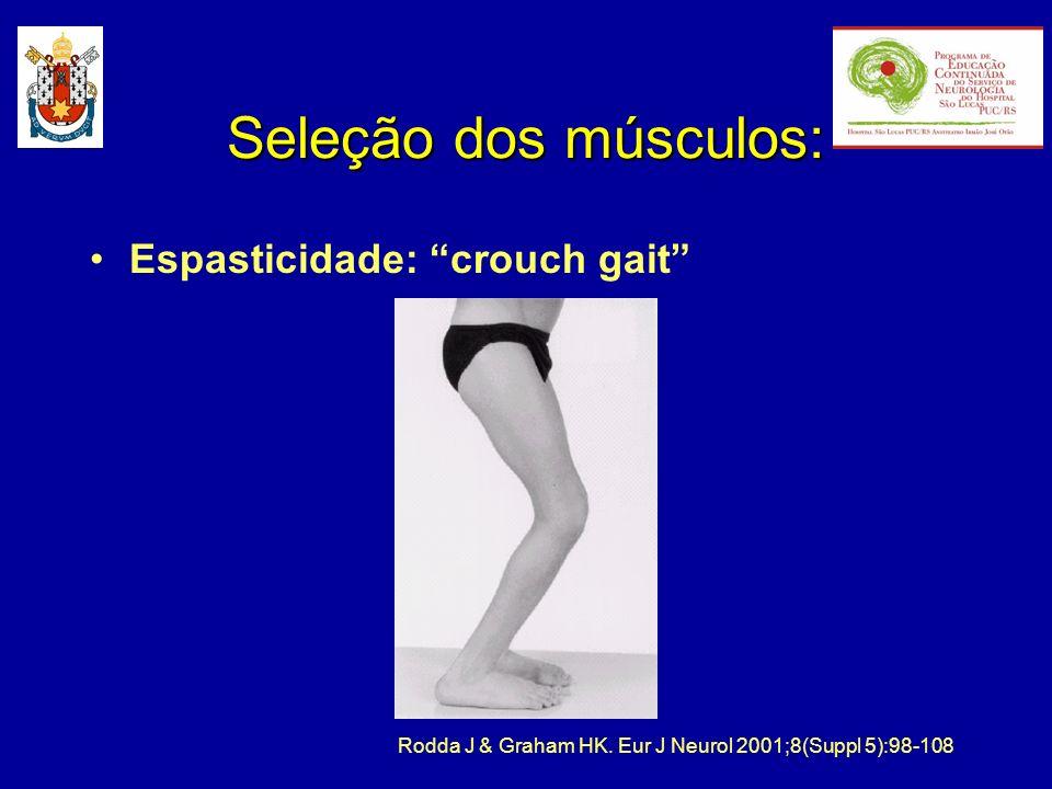 Seleção dos músculos: Espasticidade: crouch gait