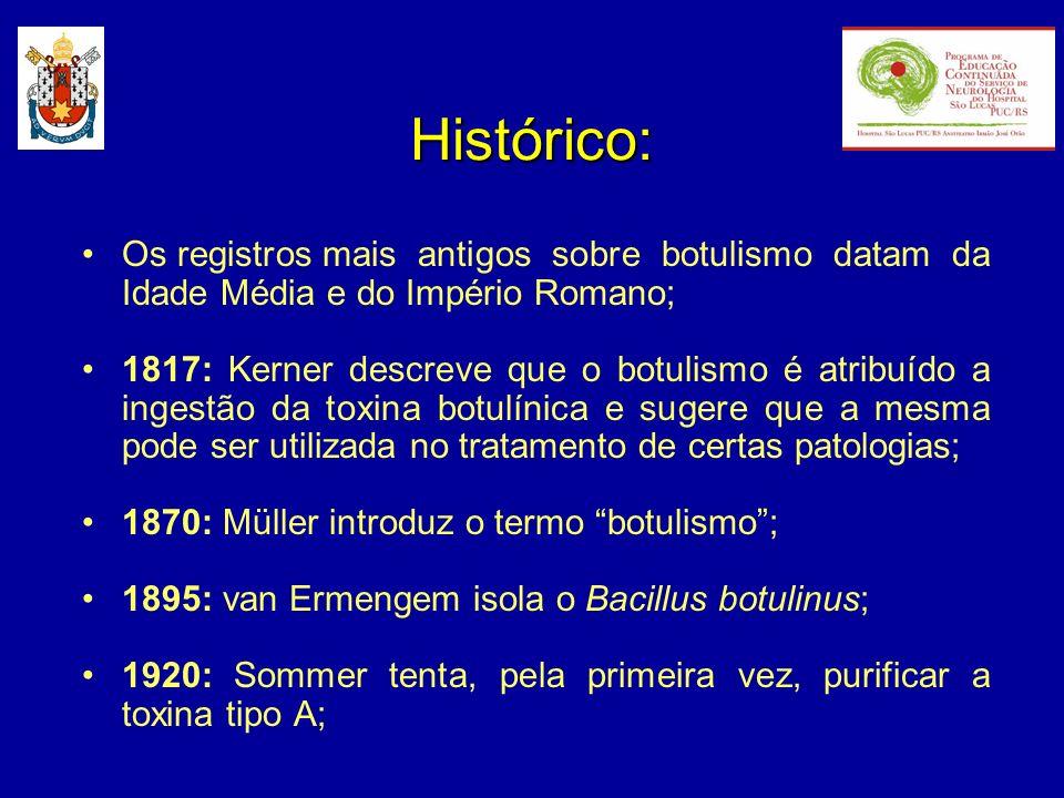 Histórico: Os registros mais antigos sobre botulismo datam da Idade Média e do Império Romano;