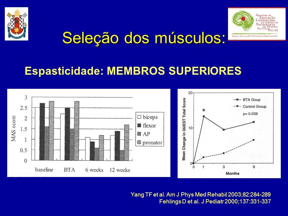 Seleção dos músculos: Espasticidade: MEMBROS SUPERIORES