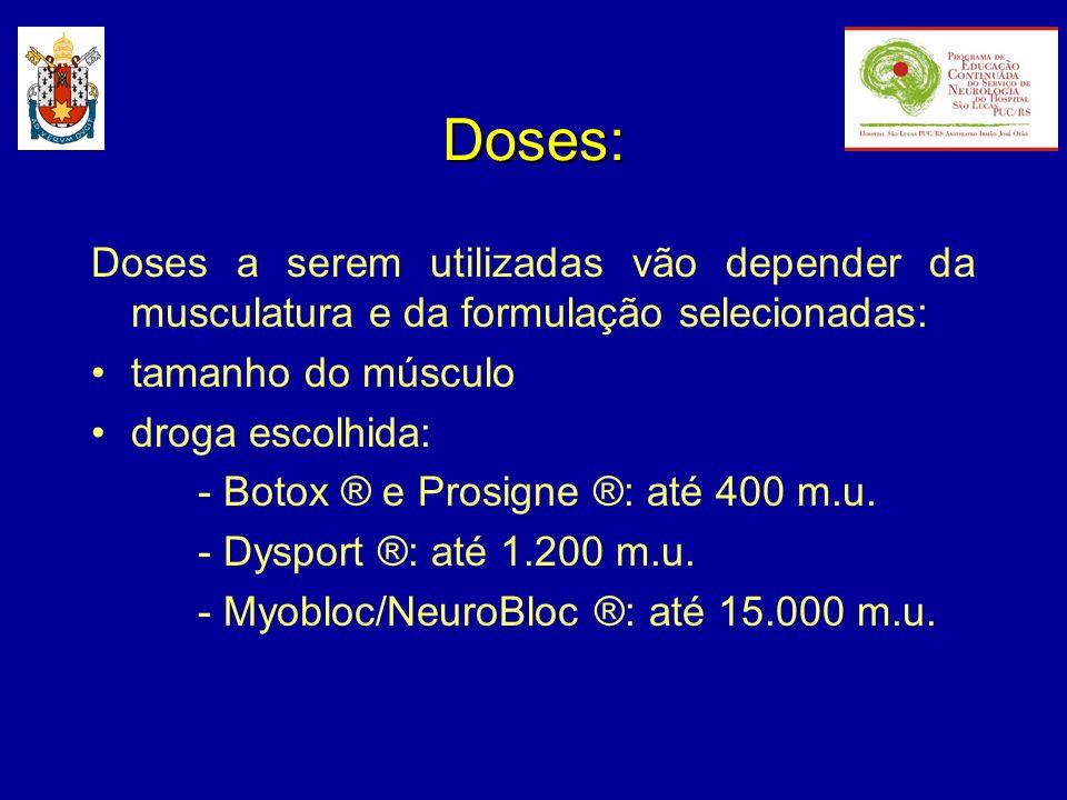Doses:Doses a serem utilizadas vão depender da musculatura e da formulação selecionadas: tamanho do músculo.