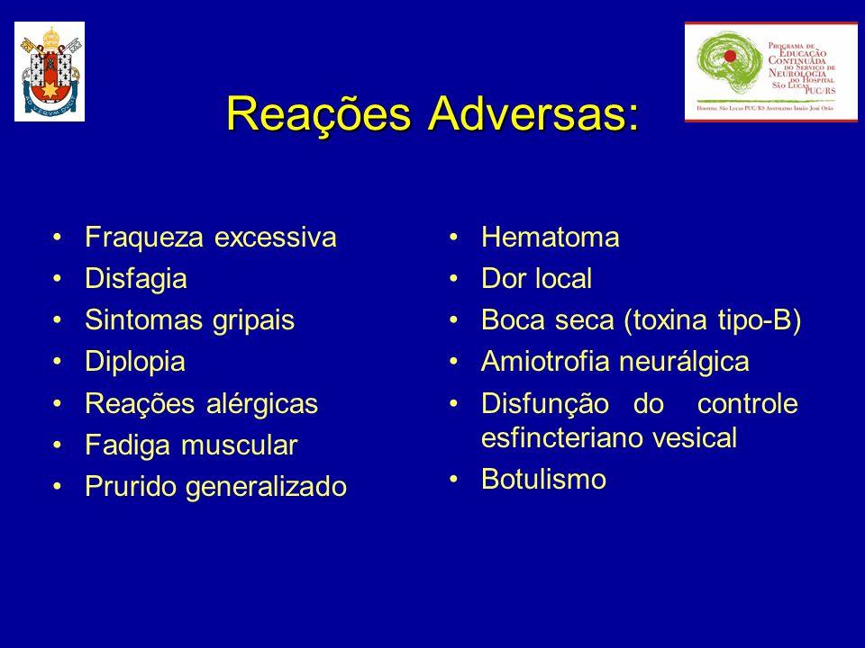 Reações Adversas: Fraqueza excessiva Disfagia Sintomas gripais