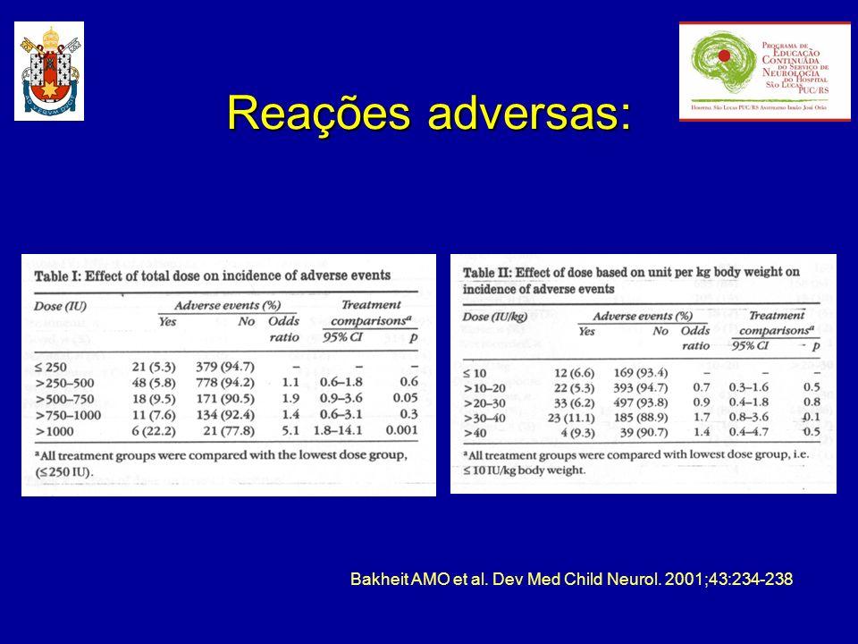 Reações adversas: Bakheit AMO et al. Dev Med Child Neurol. 2001;43:234-238