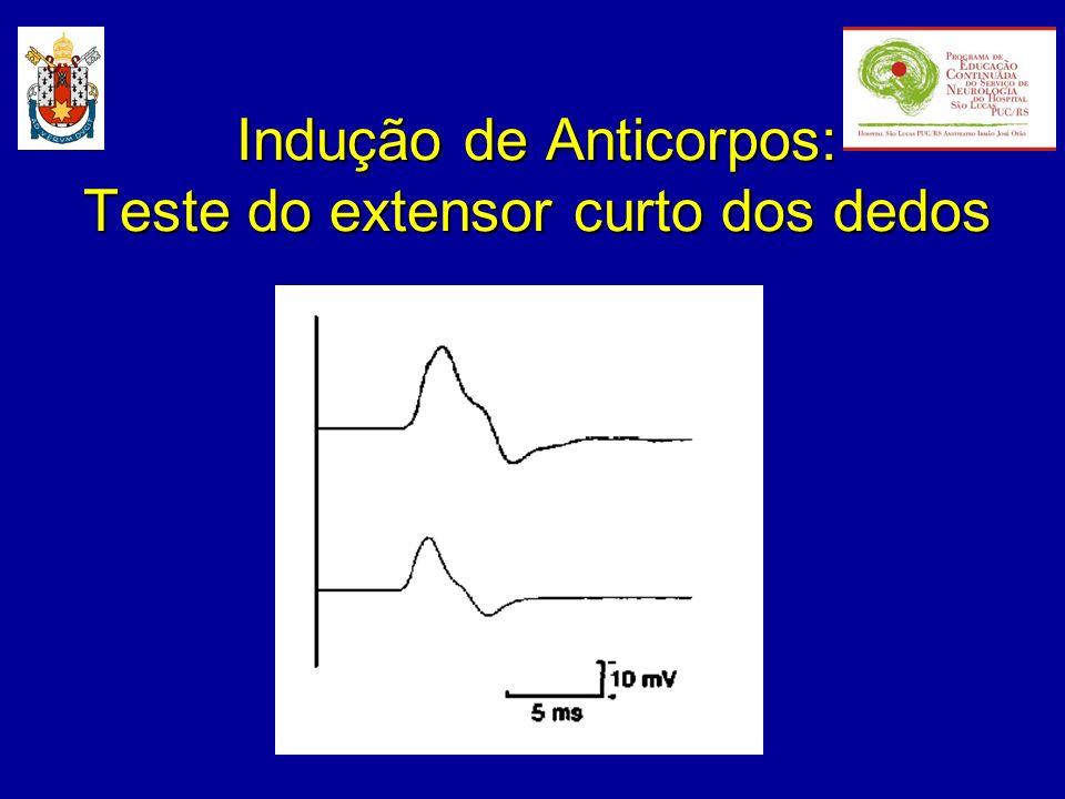 Indução de Anticorpos: Teste do extensor curto dos dedos