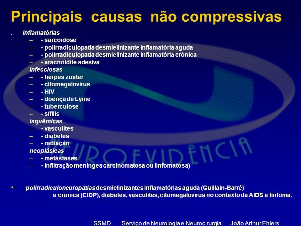 Principais causas não compressivas