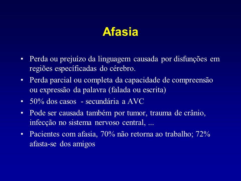 AfasiaPerda ou prejuízo da linguagem causada por disfunções em regiões específicadas do cérebro.