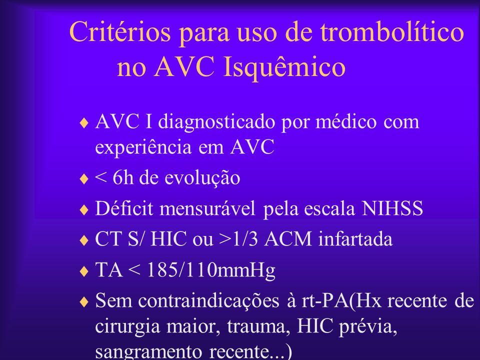 Critérios para uso de trombolítico no AVC Isquêmico
