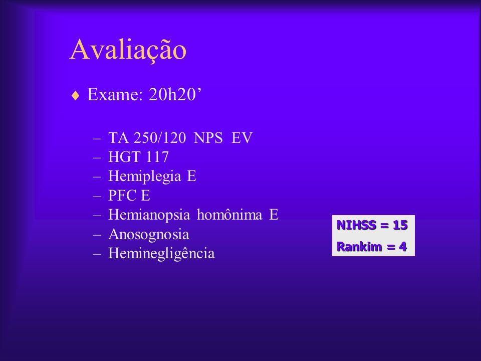 Avaliação Exame: 20h20' TA 250/120 NPS EV HGT 117 Hemiplegia E PFC E