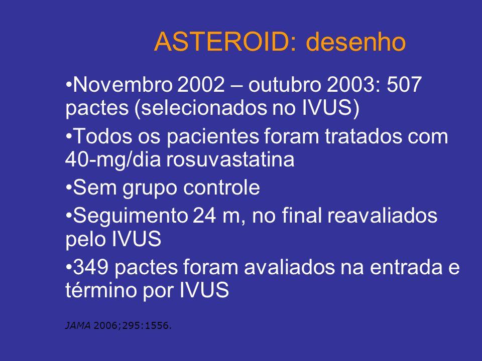 ASTEROID: desenhoNovembro 2002 – outubro 2003: 507 pactes (selecionados no IVUS) Todos os pacientes foram tratados com 40-mg/dia rosuvastatina.