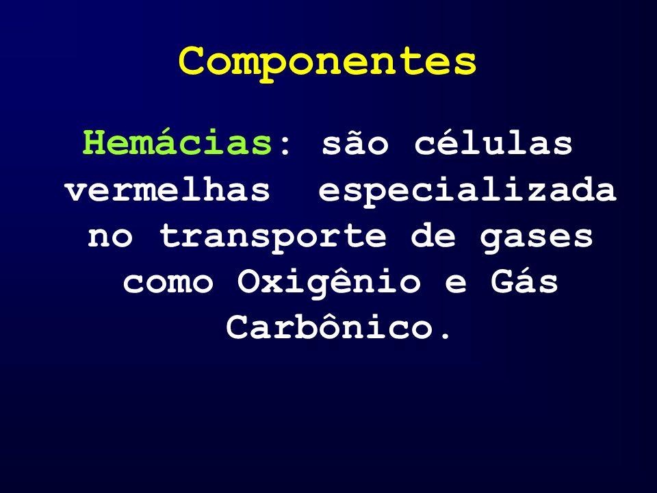 Componentes Hemácias: são células vermelhas especializada no transporte de gases como Oxigênio e Gás Carbônico.