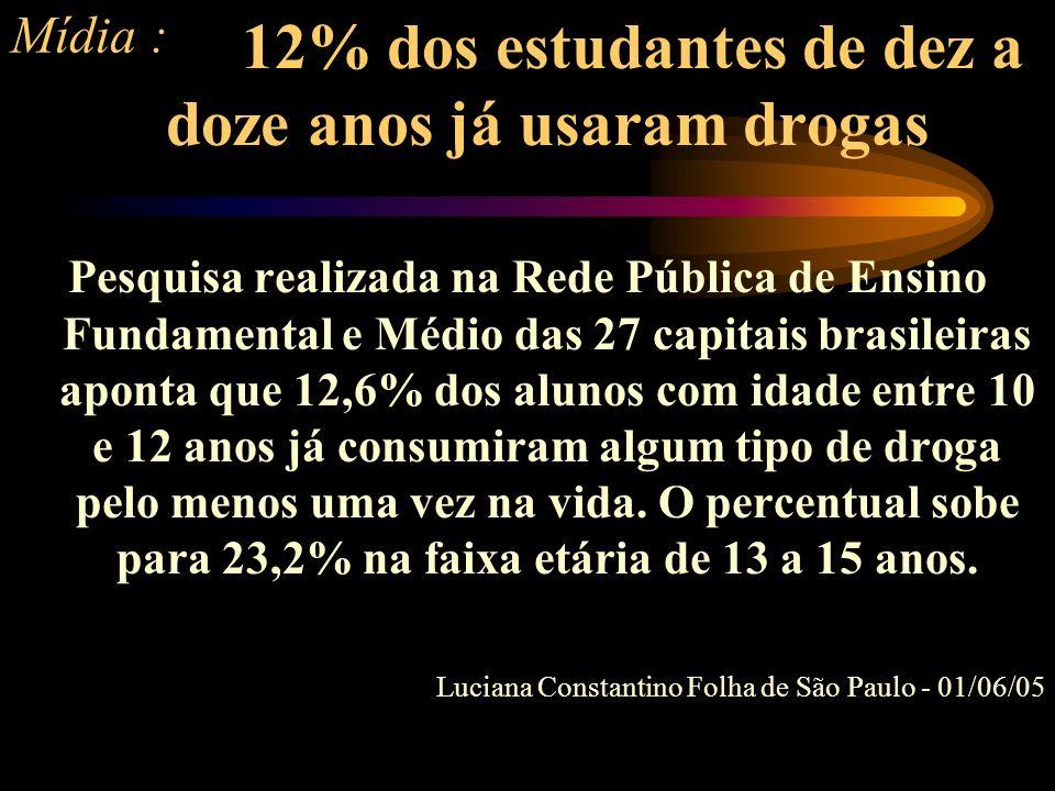 12% dos estudantes de dez a doze anos já usaram drogas