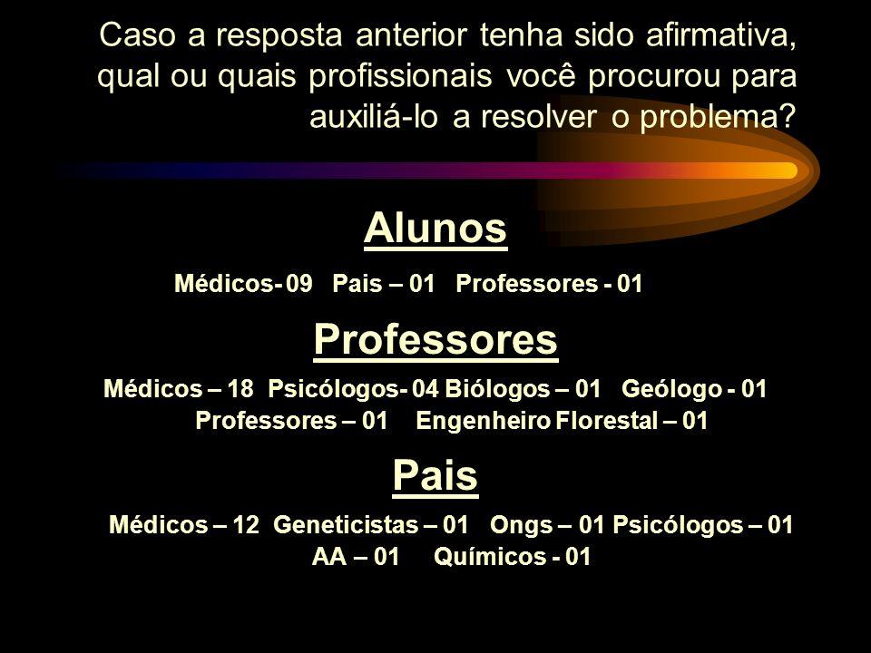 Médicos- 09 Pais – 01 Professores - 01