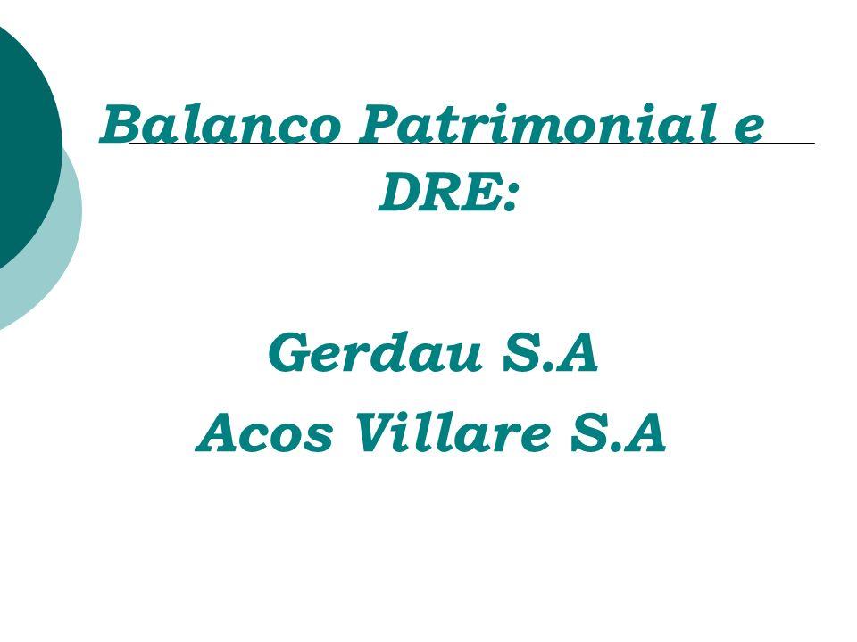 Balanco Patrimonial e DRE: