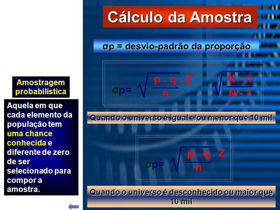 Cálculo da Amostra p= p . q . Z n σ N - n N - 1 p . q . Z σ p= n