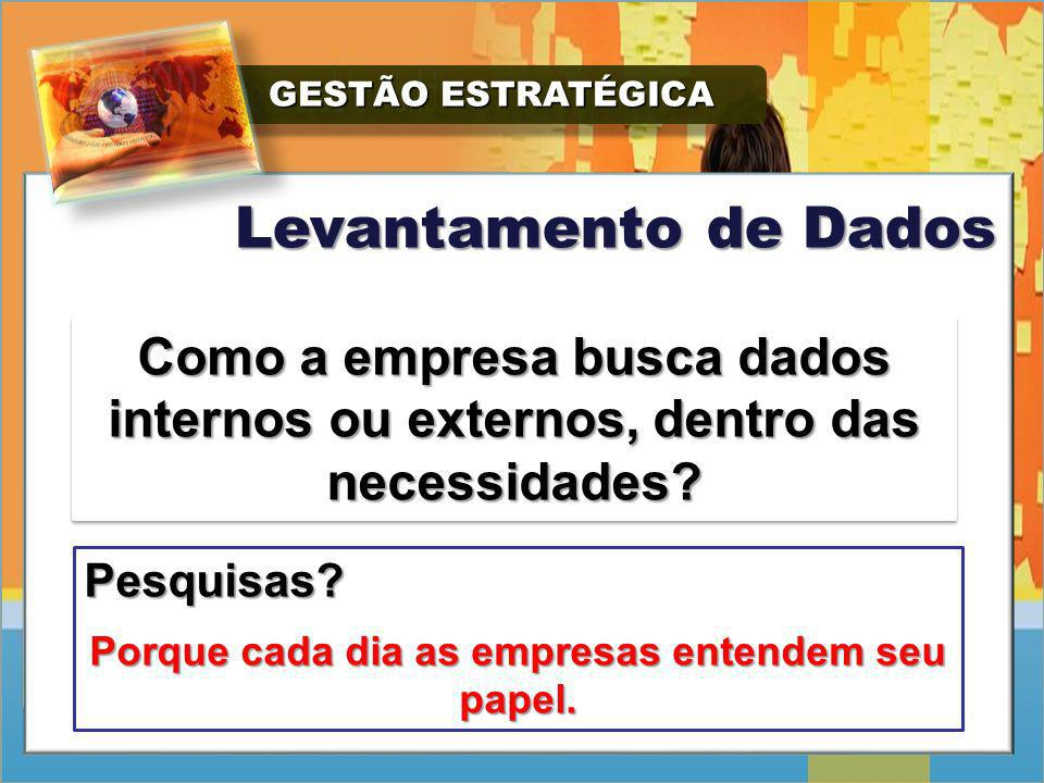 Porque cada dia as empresas entendem seu papel.