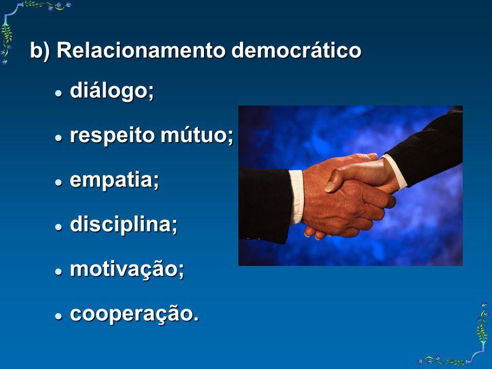 b) Relacionamento democrático