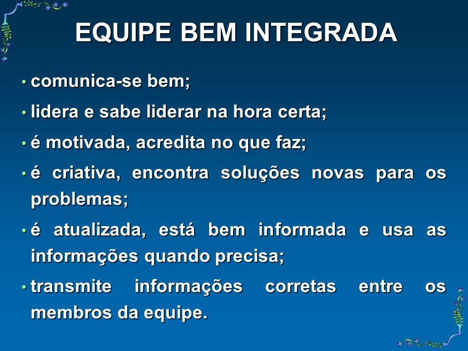 EQUIPE BEM INTEGRADA comunica-se bem;