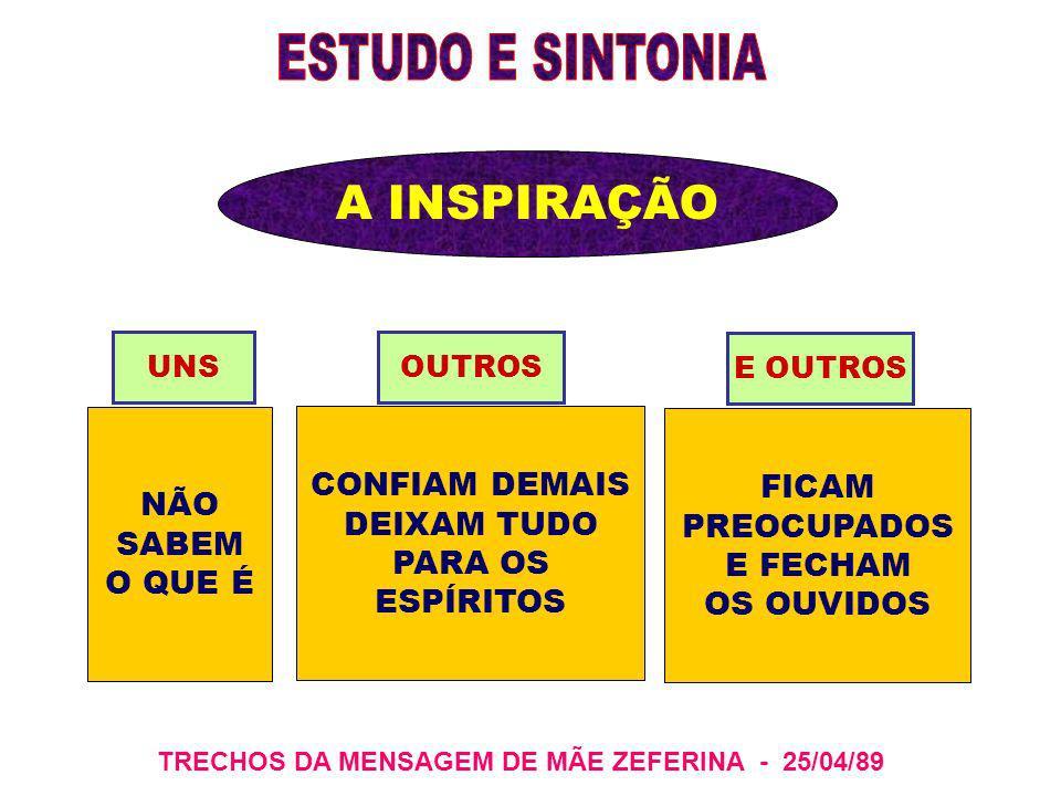 ESTUDO E SINTONIA A INSPIRAÇÃO CONFIAM DEMAIS FICAM NÃO DEIXAM TUDO