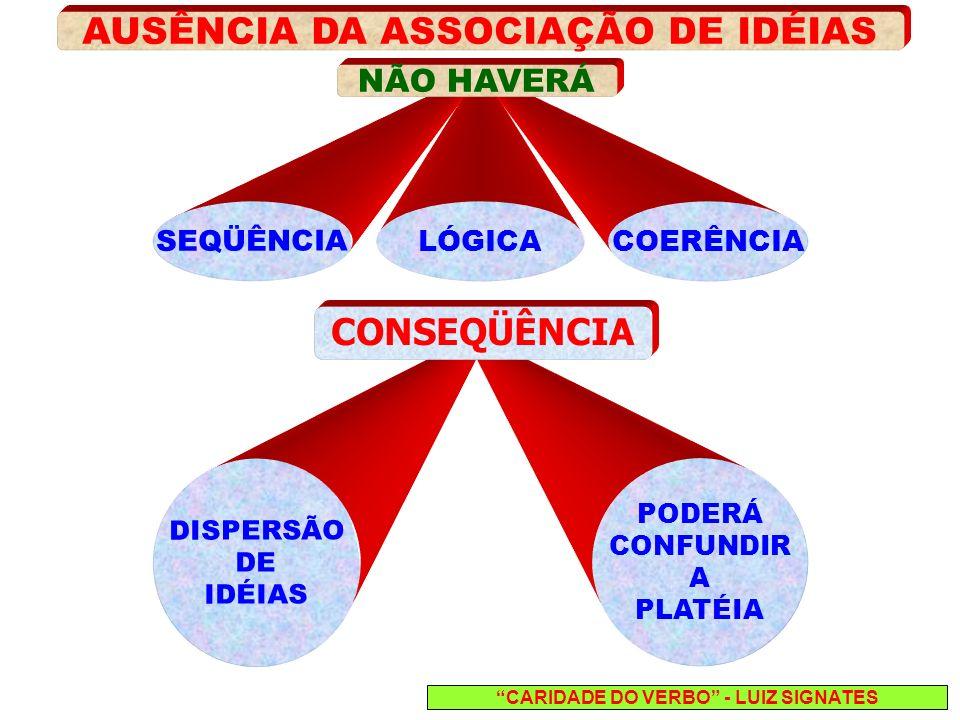 AUSÊNCIA DA ASSOCIAÇÃO DE IDÉIAS CARIDADE DO VERBO - LUIZ SIGNATES