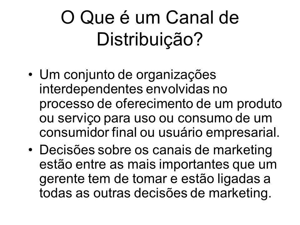 O Que é um Canal de Distribuição