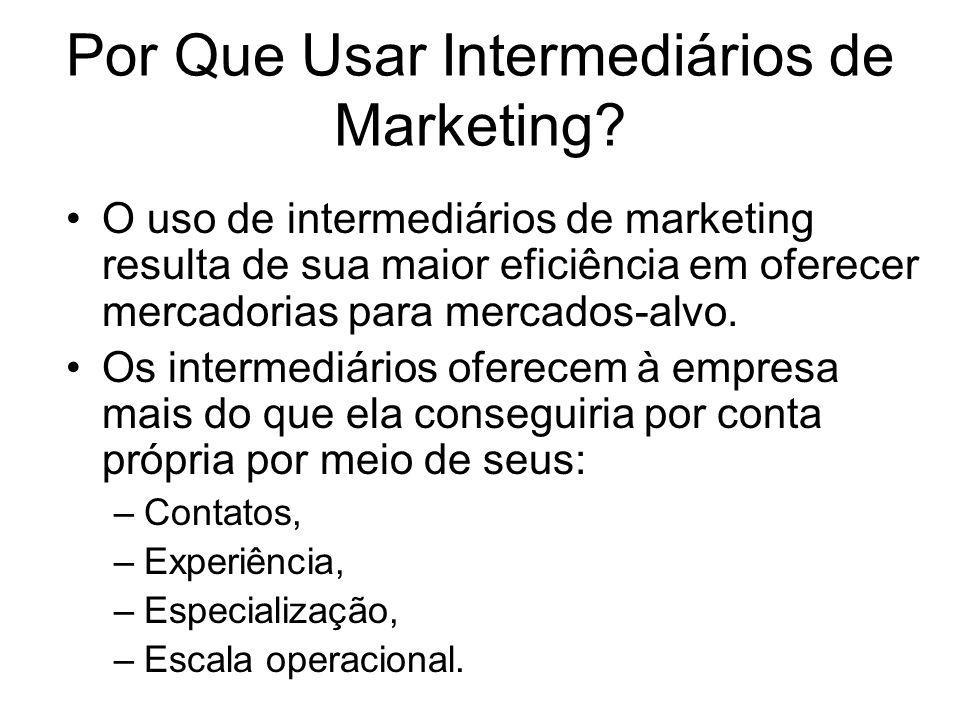 Por Que Usar Intermediários de Marketing