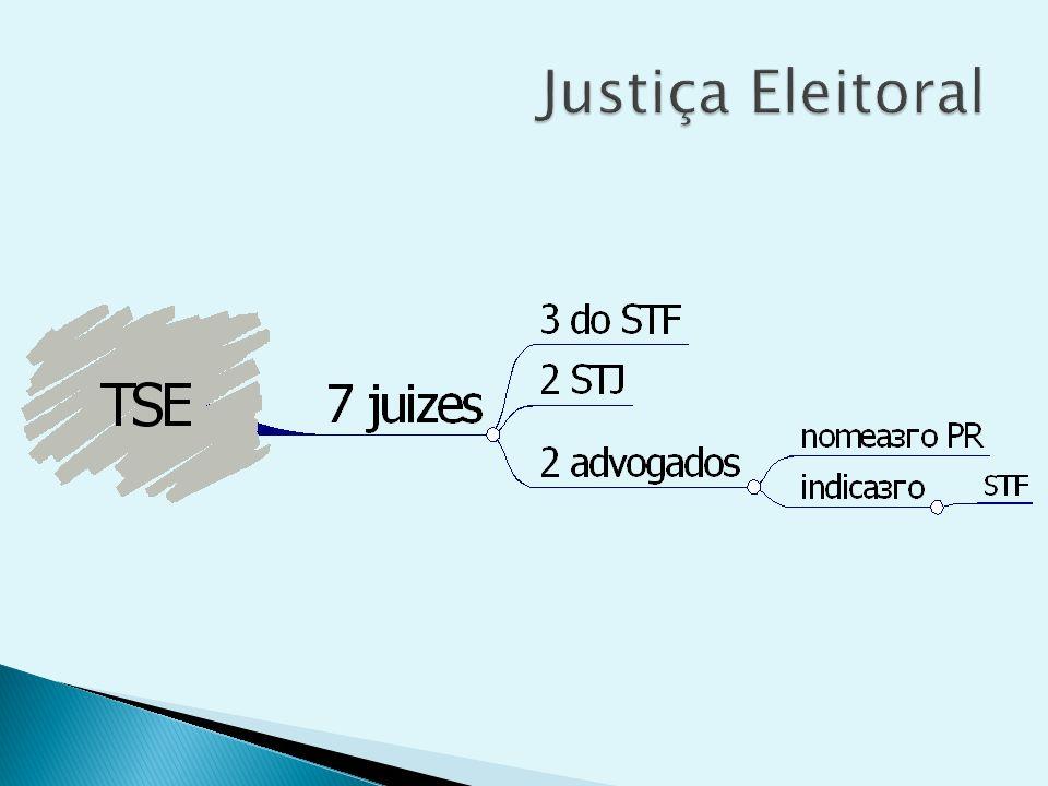 Justiça Eleitoral