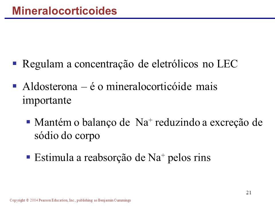 Regulam a concentração de eletrólicos no LEC