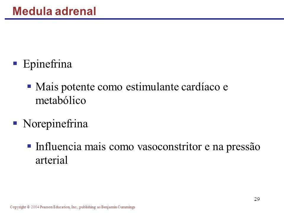 Epinefrina Norepinefrina Medula adrenal