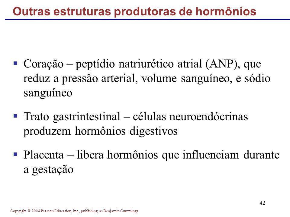 Outras estruturas produtoras de hormônios