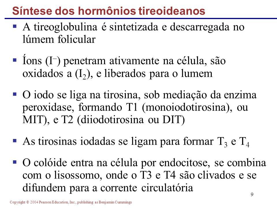 Síntese dos hormônios tireoideanos
