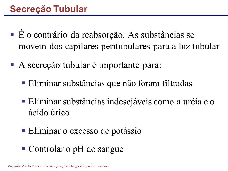 A secreção tubular é importante para: