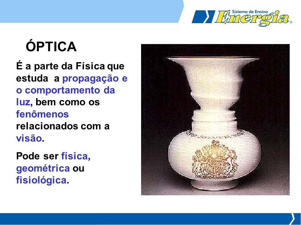 ÓPTICA É a parte da Física que estuda a propagação e o comportamento da luz, bem como os fenômenos relacionados com a visão.