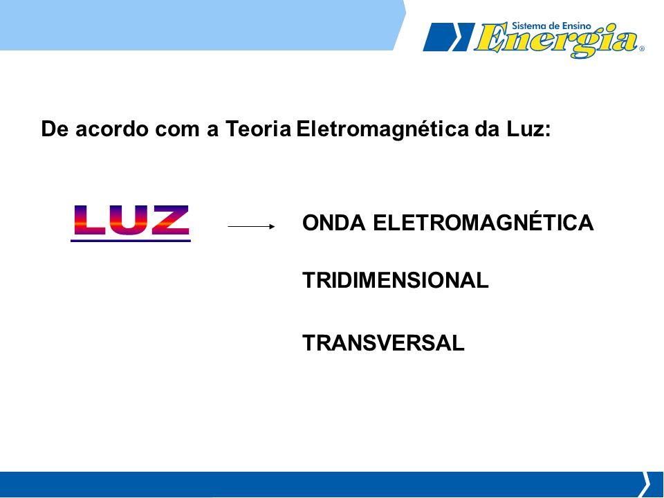 LUZ De acordo com a Teoria Eletromagnética da Luz: