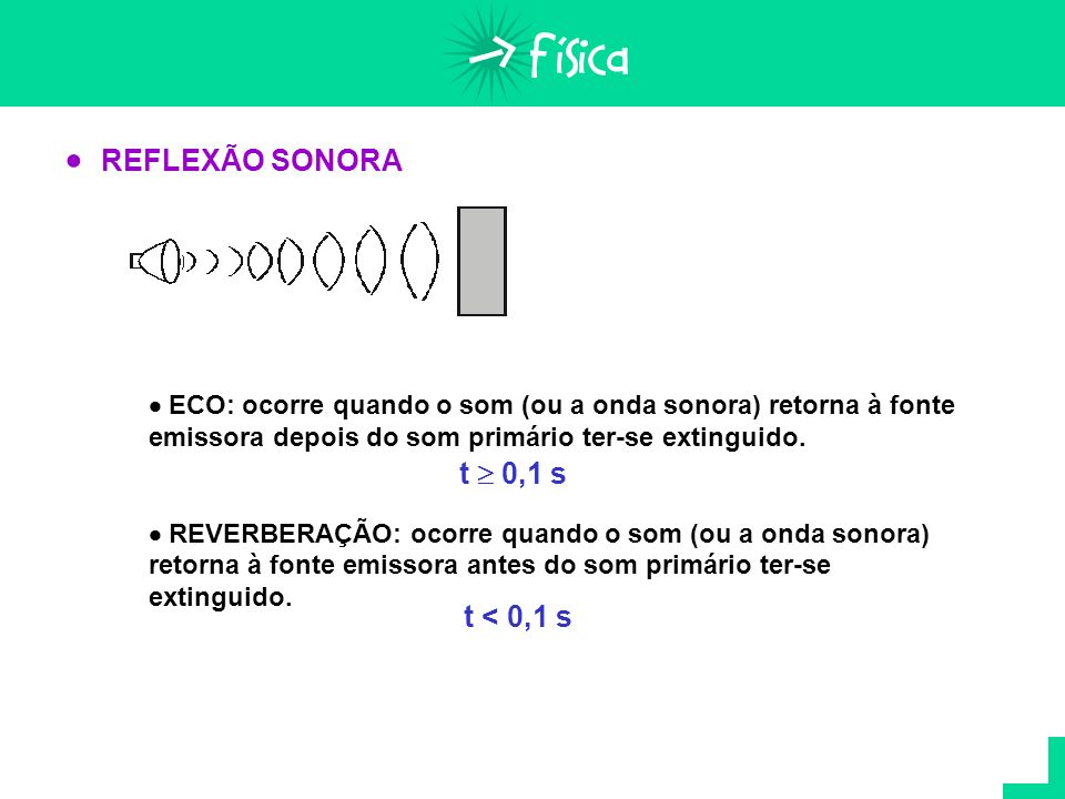  REFLEXÃO SONORA t  0,1 s t < 0,1 s