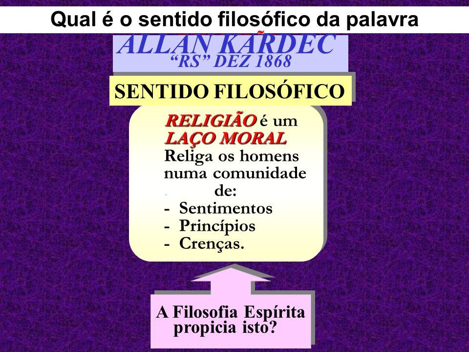 Qual é o sentido filosófico da palavra RELIGIÃO