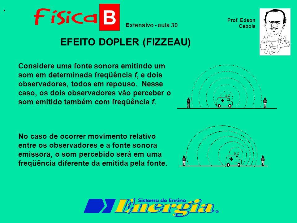 B . EFEITO DOPLER (FIZZEAU)
