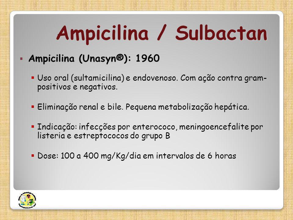 Ampicilina / Sulbactan