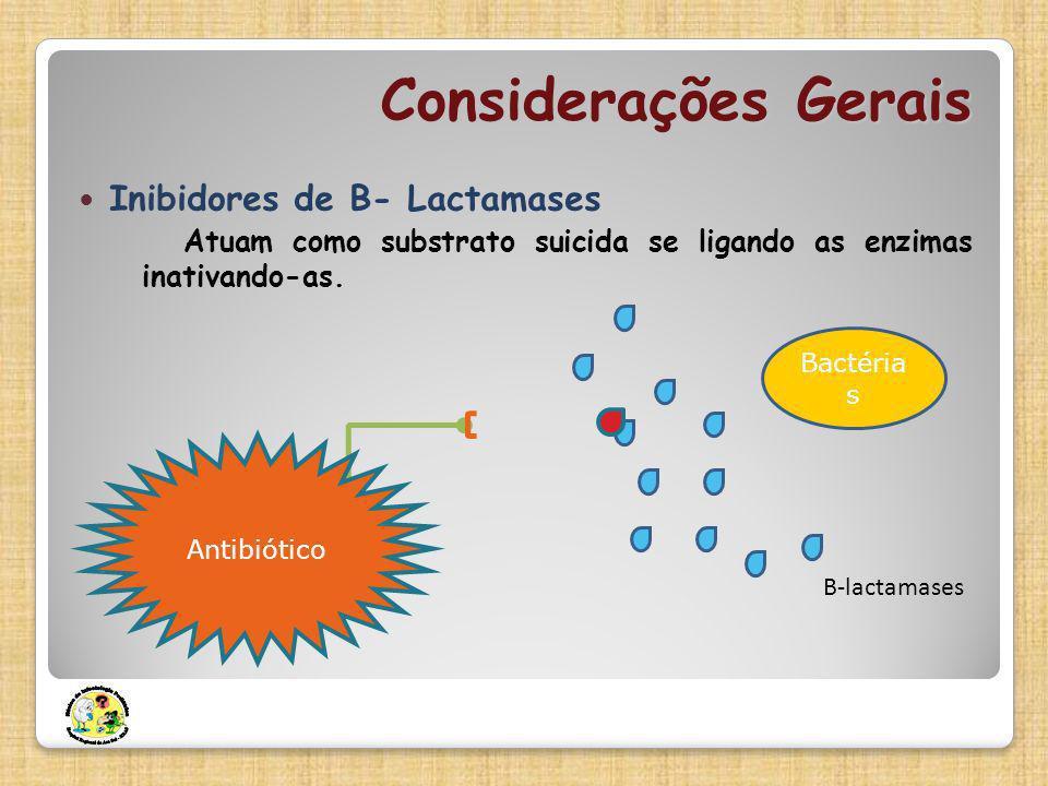 Considerações Gerais Inibidores de Β- Lactamases