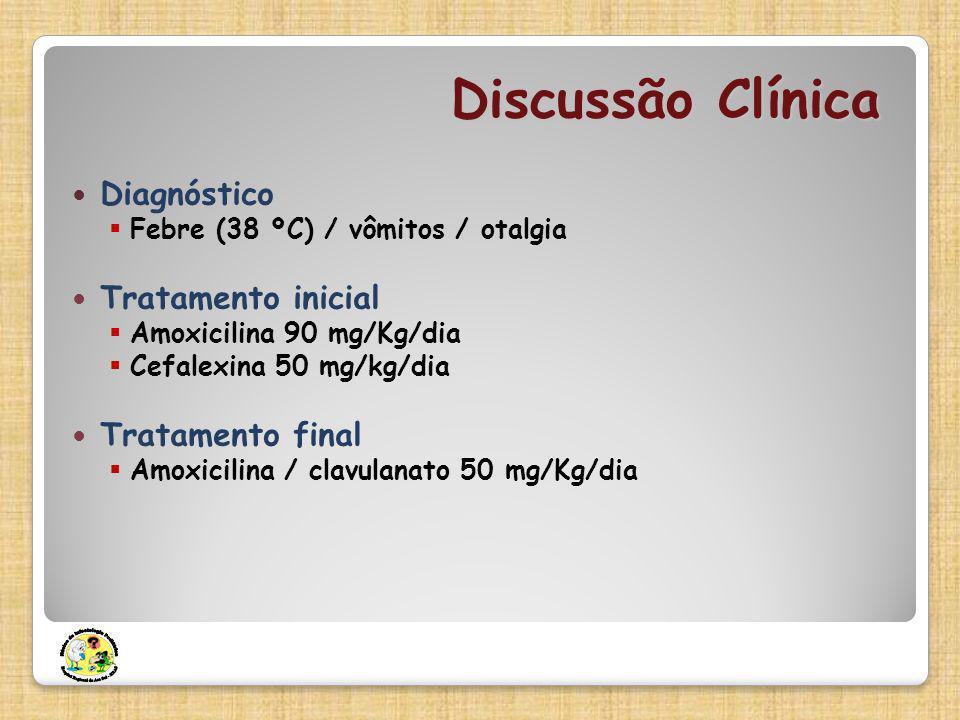 Discussão Clínica Diagnóstico Tratamento inicial Tratamento final