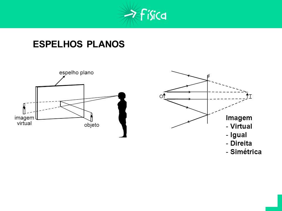 ESPELHOS PLANOS Imagem Virtual Igual Direita Simétrica