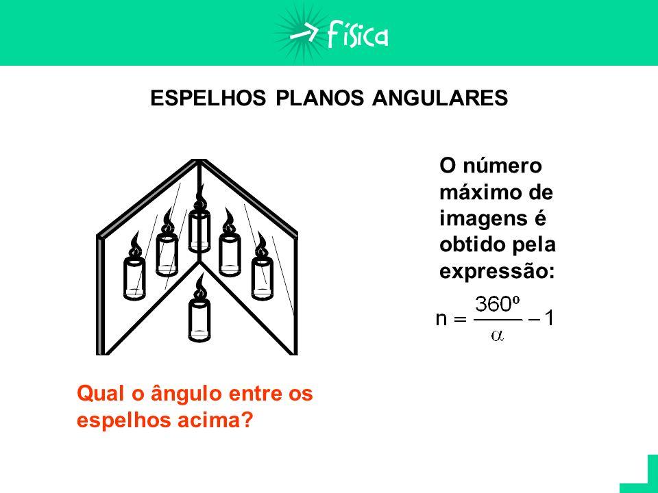 ESPELHOS PLANOS ANGULARES