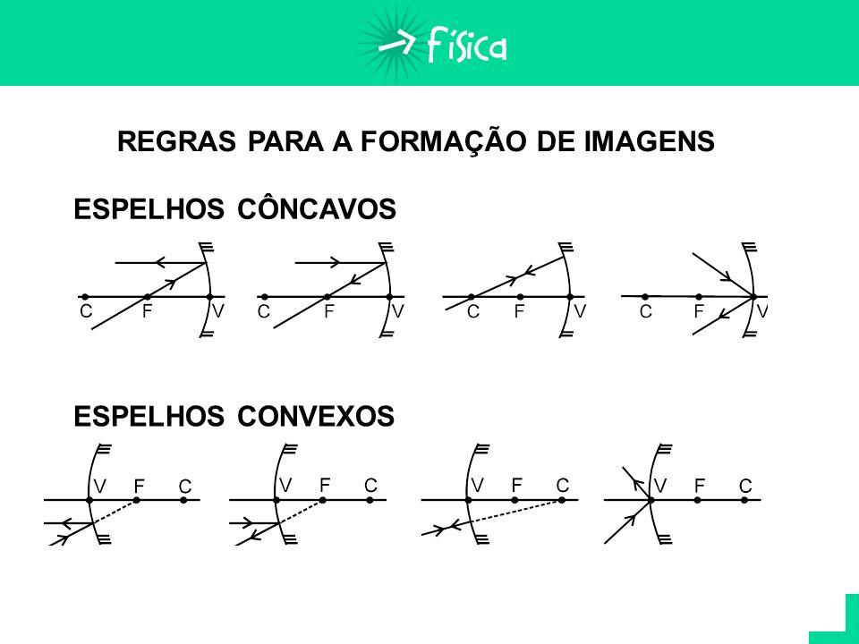 REGRAS PARA A FORMAÇÃO DE IMAGENS