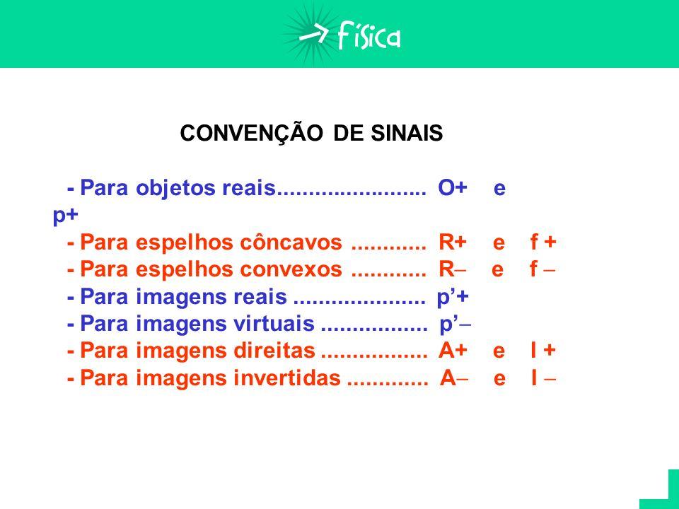 CONVENÇÃO DE SINAIS - Para objetos reais........................ O+ e p+ - Para espelhos côncavos ............ R+ e f +