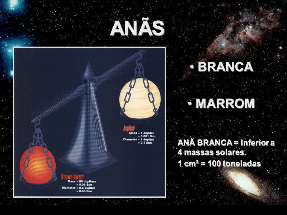 ANÃS BRANCA MARROM ANÃ BRANCA = Inferior a 4 massas solares.