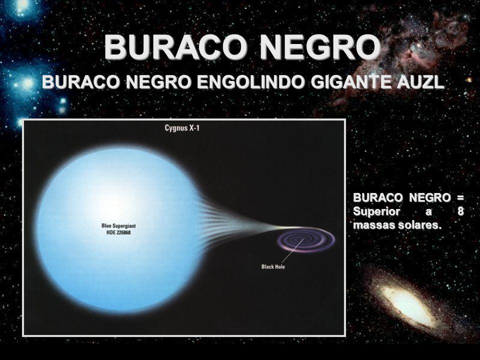 BURACO NEGRO BURACO NEGRO ENGOLINDO GIGANTE AUZL