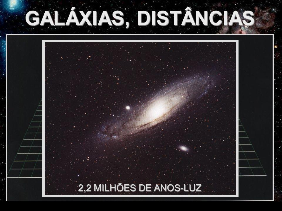 GALÁXIAS, DISTÂNCIAS 2,2 MILHÕES DE ANOS-LUZ