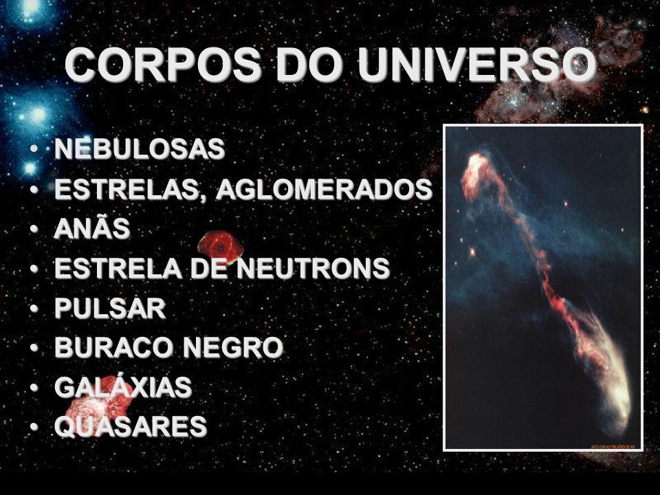 CORPOS DO UNIVERSO NEBULOSAS ESTRELAS, AGLOMERADOS ANÃS